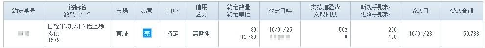 日経平均ブル2倍上場投信