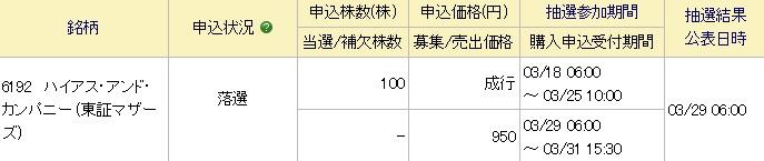 ハイアス・アンド・カンパニー(みずほ証券)