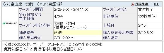 富山第一銀行(SBI証券)
