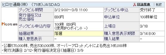 ヒロセ通商(SBI証券)