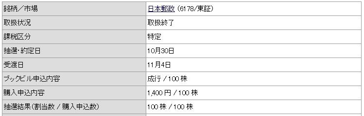 カブドットコム証券(日本郵政)