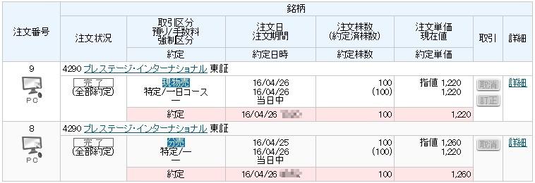 プレステージ・インターナショナル(丸三証券)