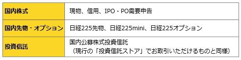 安藤証券「美らネット」の取扱商品