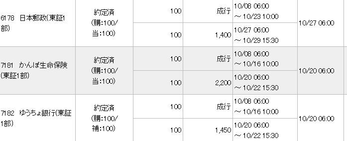 郵政IPO(みずほ証券)