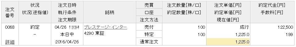 プレステージ・インターナショナル(楽天証券)