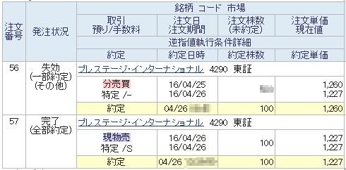 プレステージ・インターナショナル(SBI証券)