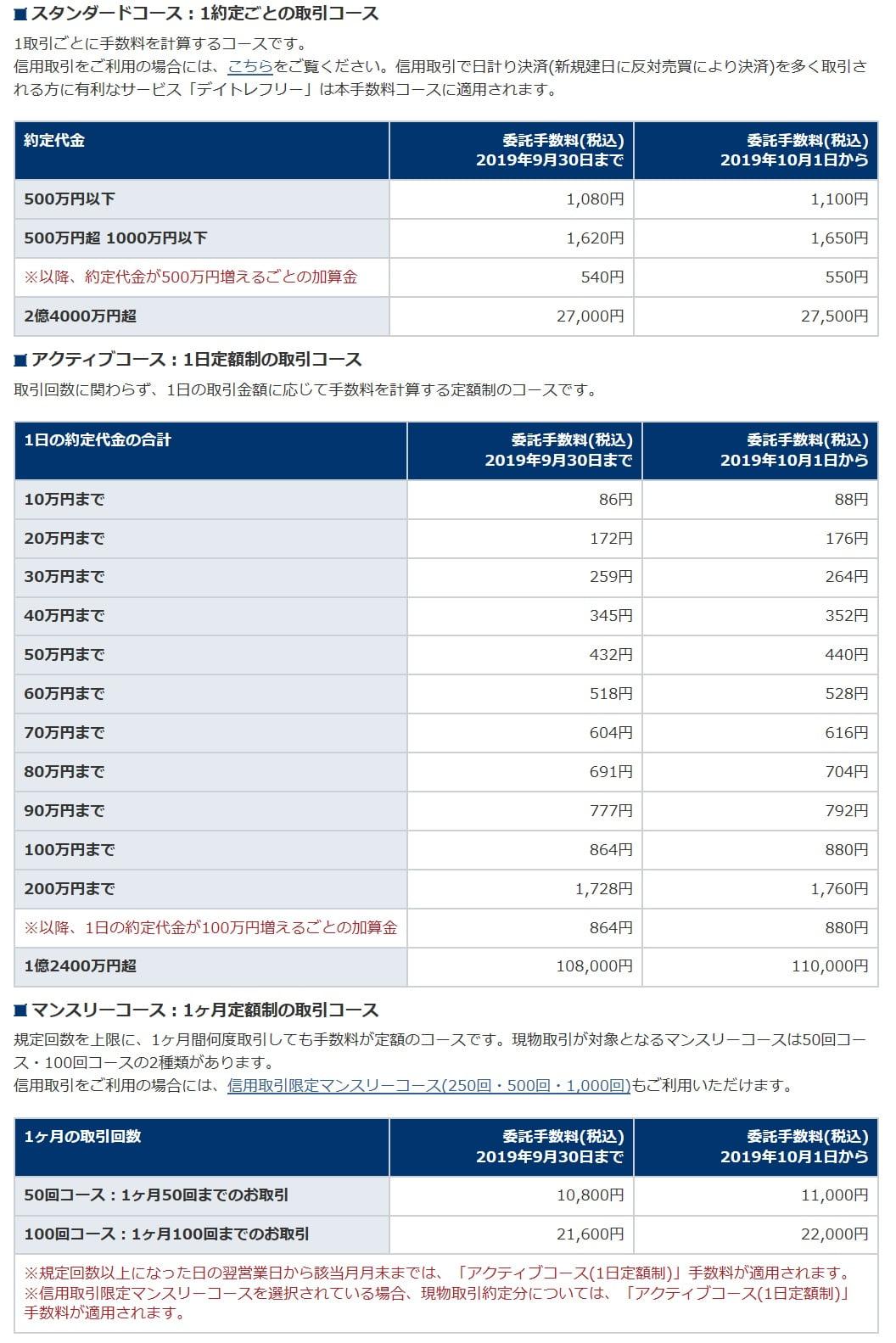 岩井コスモ証券 ネット取引 pcログイン