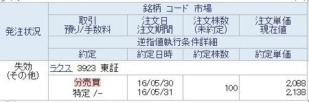 ラクスの立会外分売(SBI証券)
