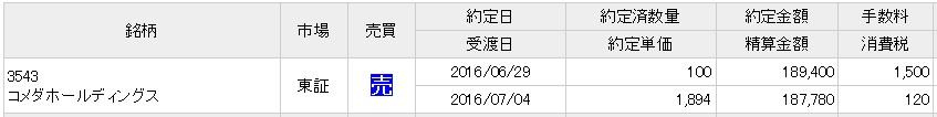 コメダホールディングス(三菱モルガンスタンレー証券)