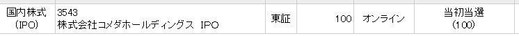 コメダホールディングス(三菱UFJモルガンスタンレー証券)
