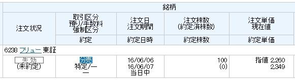 フリューの立会外分売(丸三証券)