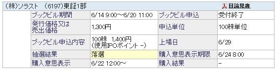 ソラスト(SBI証券)