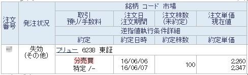 フリューの立会外分売(SBI証券)