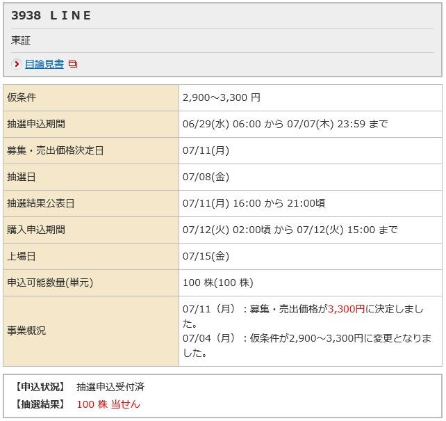 LINE(野村証券)