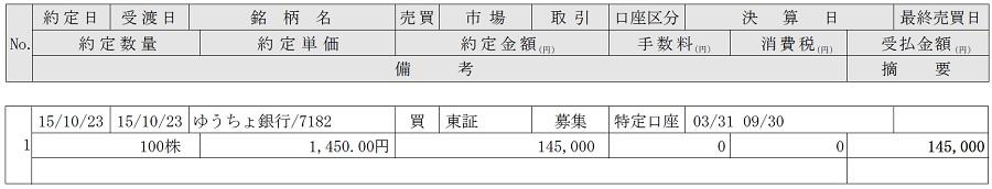 ゆうちょ銀行(松井証券)