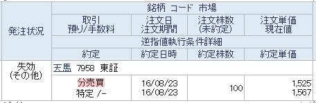 天馬(SBI証券)