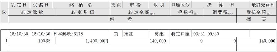日本郵政(松井証券)