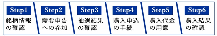 松井証券のIPO手順