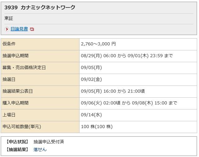 カナミックネットワーク(野村ネット&コール)