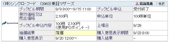 シンクロ・フード(SBI証券)