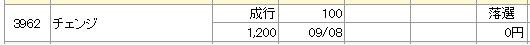チェンジ(マネックス証券)