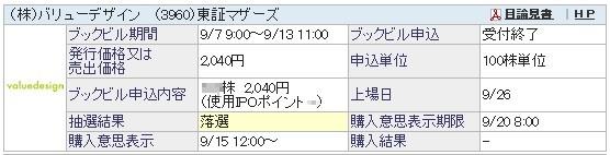 バリューデザイン(SBI証券)