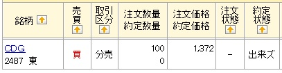 CDG分売(マネックス証券)