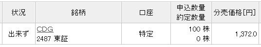 CDG分売(楽天証券)