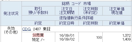 CDG分売(SBI証券)