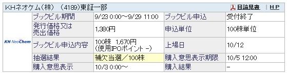 HKネオケム(SBI証券)