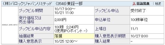 バロックジャパンリミテッド(SBI証券)