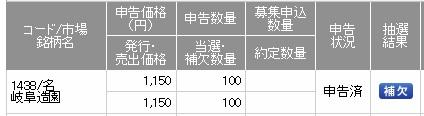 岐阜造園(SMBC日興証券)