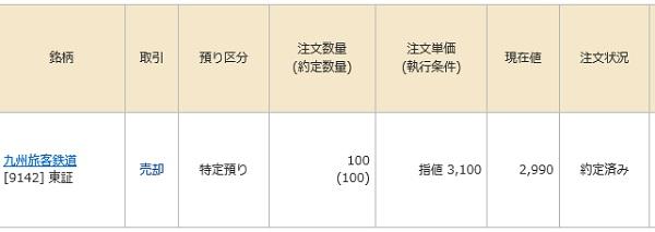 JR九州の約定画像