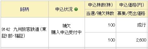 JR九州(みずほ証券)