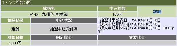 JR九州(大和証券)