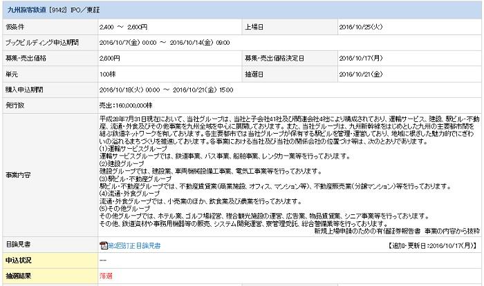 JR九州(GMOクリック証券)