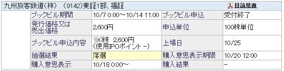 JR九州(SBI証券)