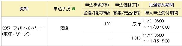 フィル・カンパニー(みずほ証券)