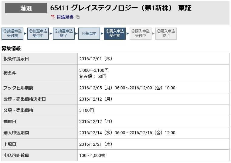 グレイステクノロジー(東海東京証券)