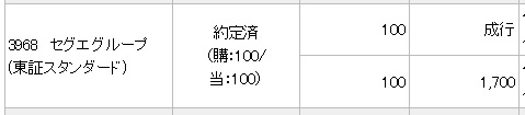 セグエグループ(みずほ証券)