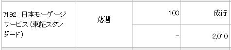 日本モーゲージサービス(みずほ証券)