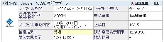 MS-Japan(SBI証券)