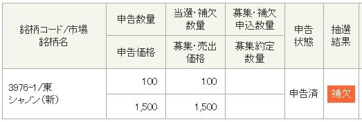 シャノン(東洋証券)