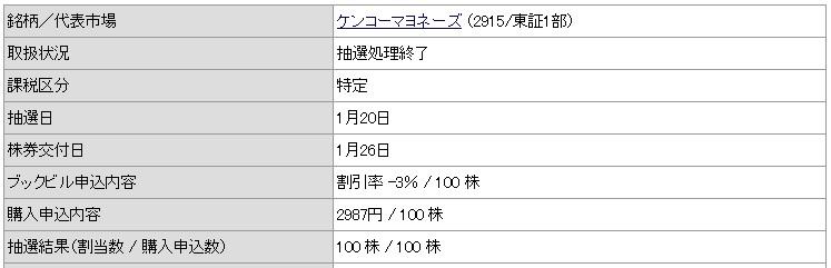 ケンコーマヨネーズ(カブドットコム証券)