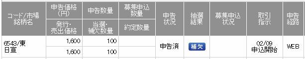 日宣(SMBC日興証券)