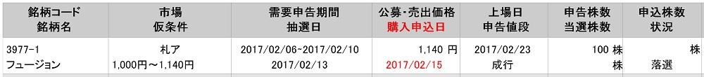 フュージョン(岡三証券)