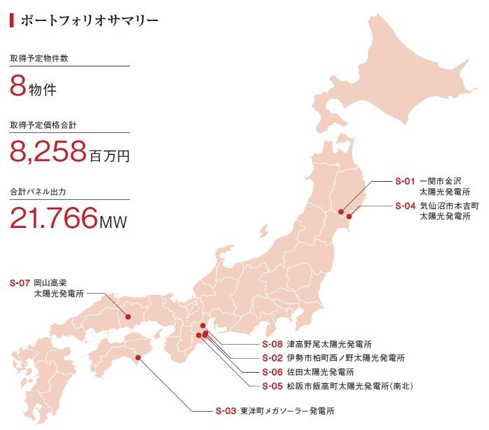 日本再生可能エネルギーインフラ投資法人のポートフォリオ