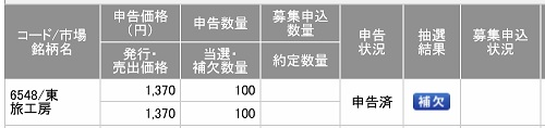旅工房(SMBC日興証券)