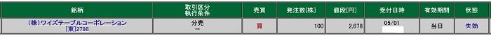 ワイズテーブルコーポレーション(松井証券)