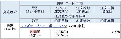 ワイズテーブルコーポレーション(SBI証券)